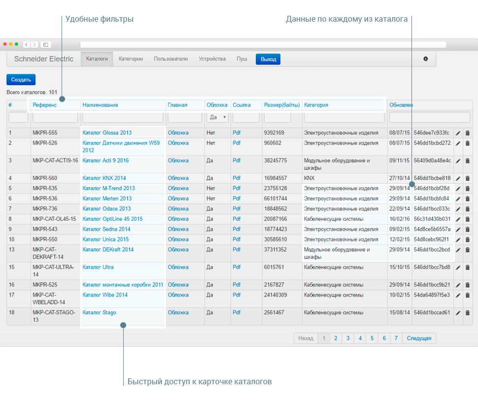 Интерфейс обновления контента в Панели управления