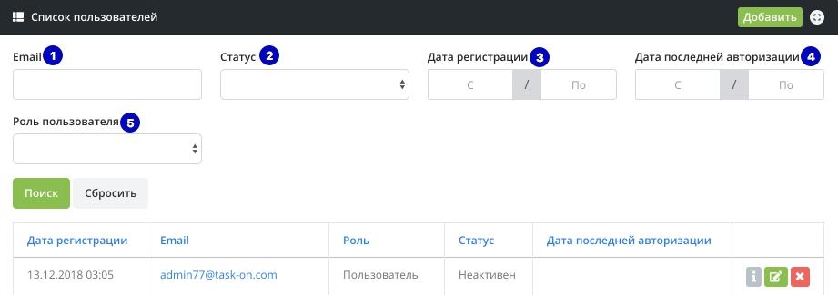 Фильтрация и поиск пользователей