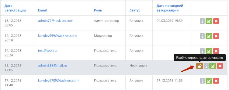Разблокировка пользователя от подбора паролей
